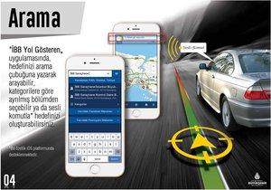Araç sahipleri dikkat! Bu uygulama tüm Türkiye'de kullanılacak