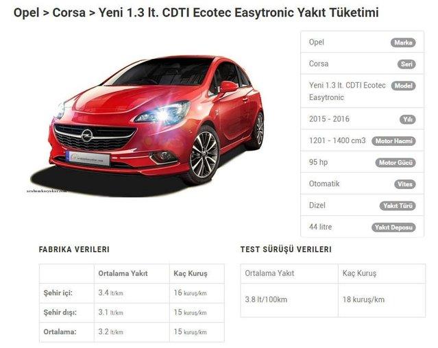 Türkiye'de en az yakan otomobiller