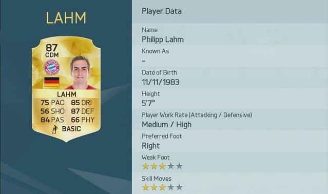 FIFA 16'daki en iyi 20 oyuncu