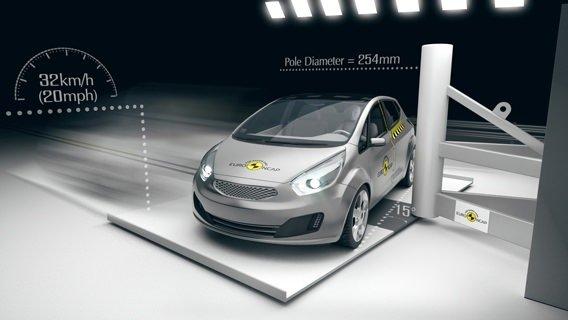 6 modelin Euro NCAP çarpışma testi sonuçları açıklandı!
