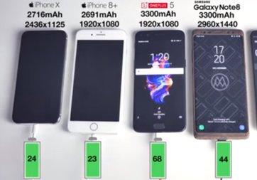 iPhone X, Galaxy Note 8, OnePlus 5 ve iPhone 8 Plus şarj testinde!