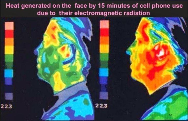 Elektromanyetik radyasyondan korunmanın yolları