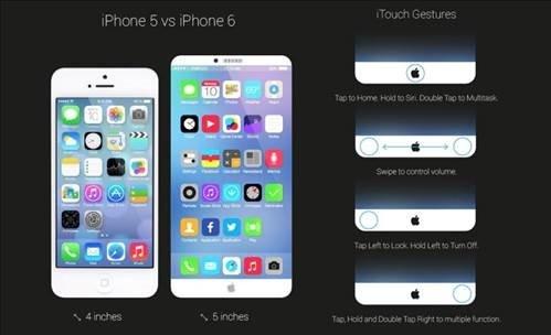 iPhone 6 yavaş yavaş netleşiyor