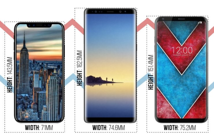 APPLE İPHONE 8 VS SAMSUNG GALAXY NOTE 8 VS LG V30: BOYUT KARŞILAŞTIRMASI