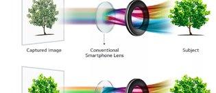 LG V30  f/1.6 lensli ilk telefon olacak!