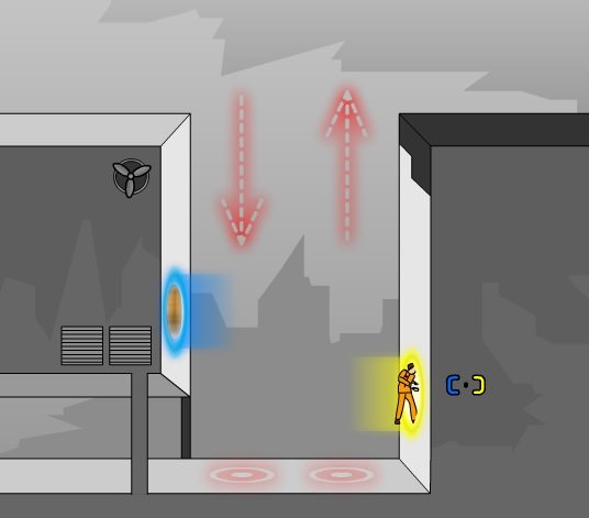 Portal: Flash versiyonu